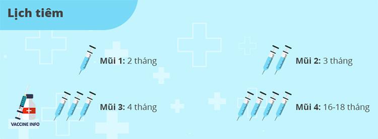 Lịch tiêm chủng vắc-xin 6 trong 1 ở Việt Nam